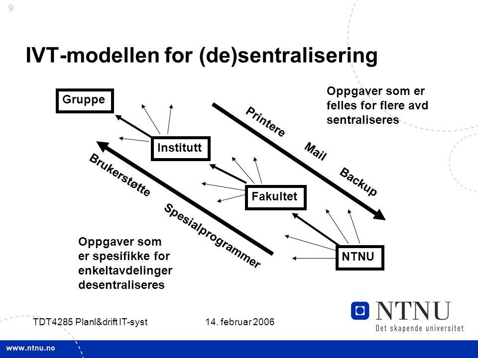 9 14. februar 2006 TDT4285 Planl&drift IT-syst IVT-modellen for (de)sentralisering Gruppe Institutt Fakultet NTNU Oppgaver som er felles for flere avd