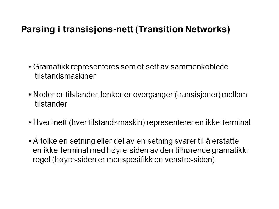 Parsing i transisjons-nett (Transition Networks) Gramatikk representeres som et sett av sammenkoblede tilstandsmaskiner Noder er tilstander, lenker er overganger (transisjoner) mellom tilstander Hvert nett (hver tilstandsmaskin) representerer en ikke-terminal Å tolke en setning eller del av en setning svarer til å erstatte en ikke-terminal med høyre-siden av den tilhørende gramatikk- regel (høyre-siden er mer spesifikk en venstre-siden)