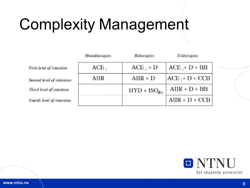 6 Complexity Management