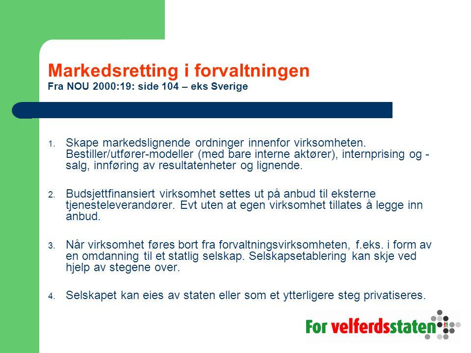 Markedsretting i forvaltningen Fra NOU 2000:19: side 104 – eks Sverige 1. Skape markedslignende ordninger innenfor virksomheten. Bestiller/utfører-mod