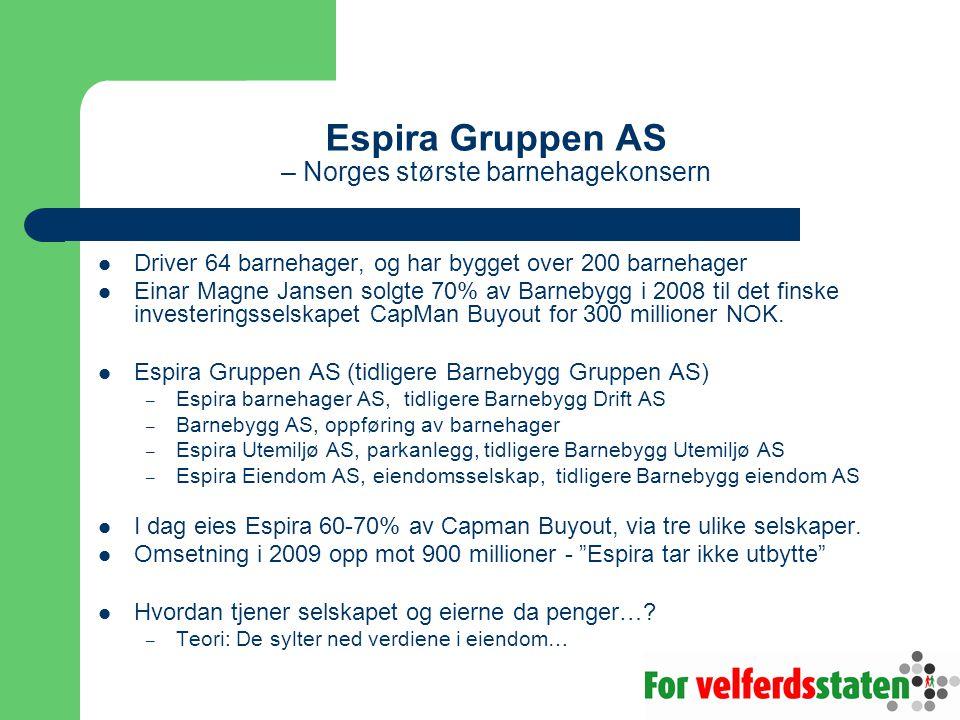 Espira Gruppen AS – Norges største barnehagekonsern Driver 64 barnehager, og har bygget over 200 barnehager Einar Magne Jansen solgte 70% av Barnebygg i 2008 til det finske investeringsselskapet CapMan Buyout for 300 millioner NOK.