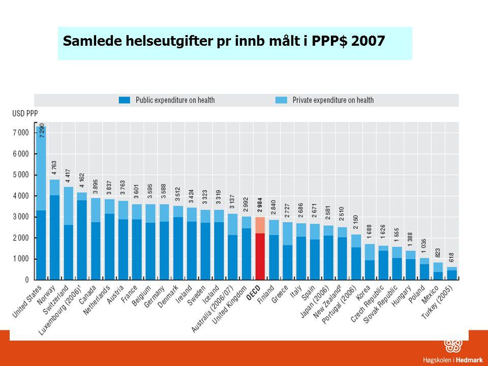 Samlede helseutgifter pr innb målt i PPP$ 2007