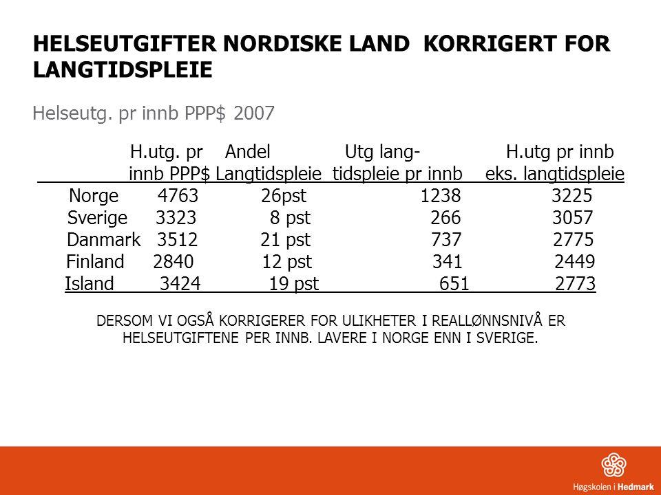 HELSEUTGIFTER NORDISKE LAND KORRIGERT FOR LANGTIDSPLEIE Helseutg. pr innb PPP$ 2007 H.utg. pr Andel Utg lang- H.utg pr innb innb PPP$ Langtidspleie ti