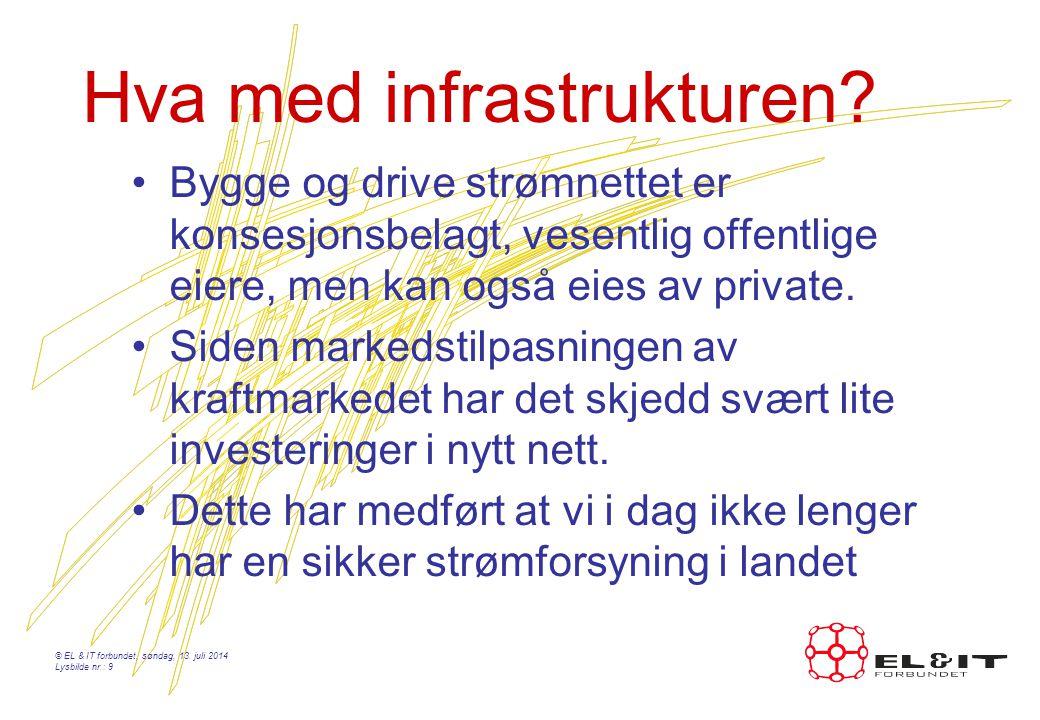 Hva med infrastrukturen.