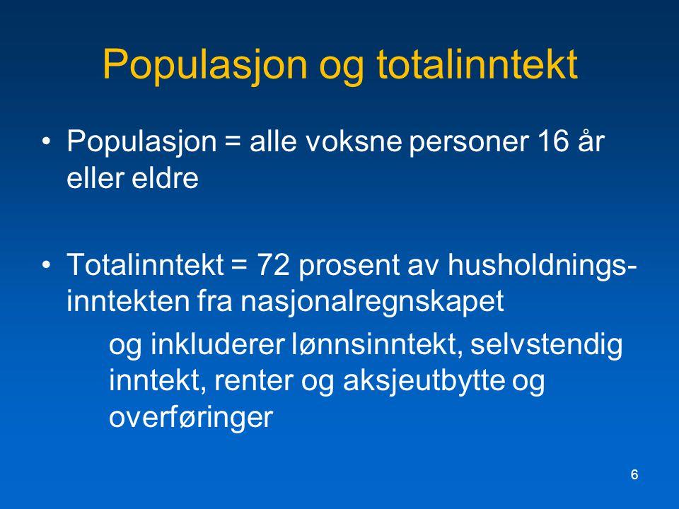 Populasjon og totalinntekt Populasjon = alle voksne personer 16 år eller eldre Totalinntekt = 72 prosent av husholdnings- inntekten fra nasjonalregnskapet og inkluderer lønnsinntekt, selvstendig inntekt, renter og aksjeutbytte og overføringer 6