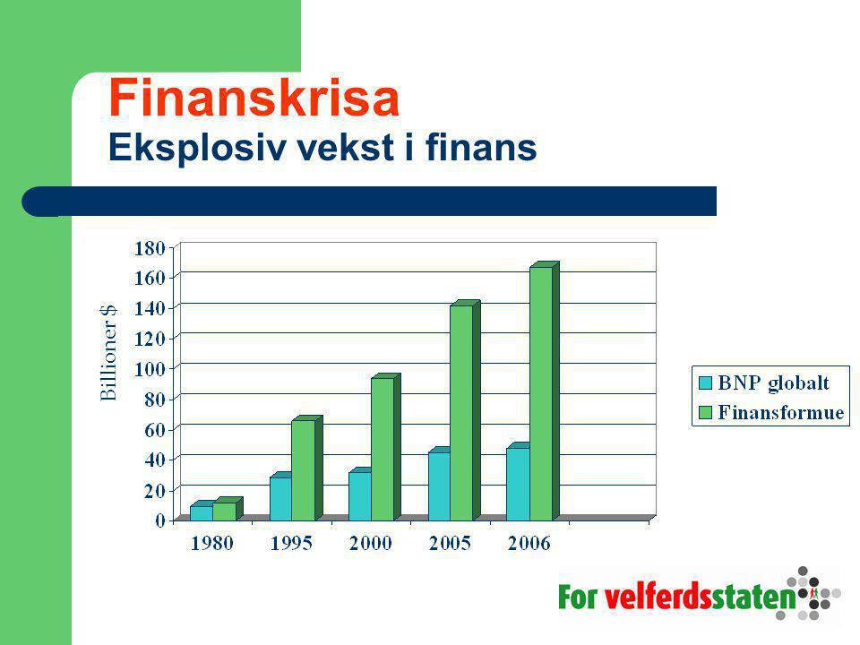Finanskrisa Eksplosiv vekst i finans Billioner $