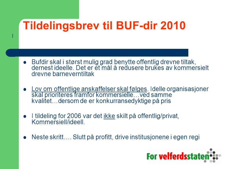 Tildelingsbrev til BUF-dir 2010 Bufdir skal i størst mulig grad benytte offentlig drevne tiltak, dernest ideelle.