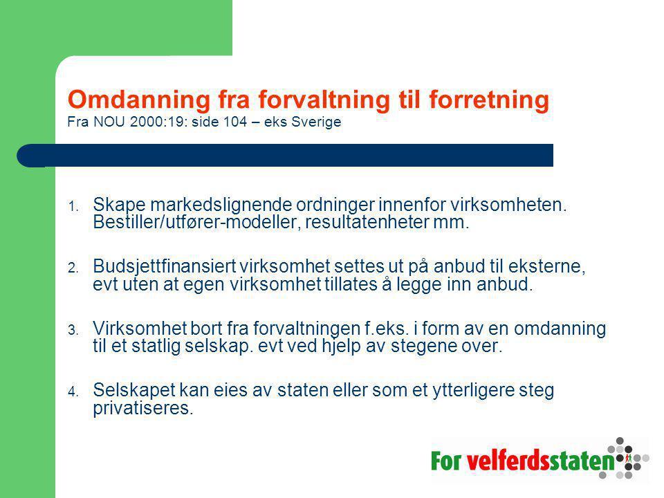 Omdanning fra forvaltning til forretning Fra NOU 2000:19: side 104 – eks Sverige 1.