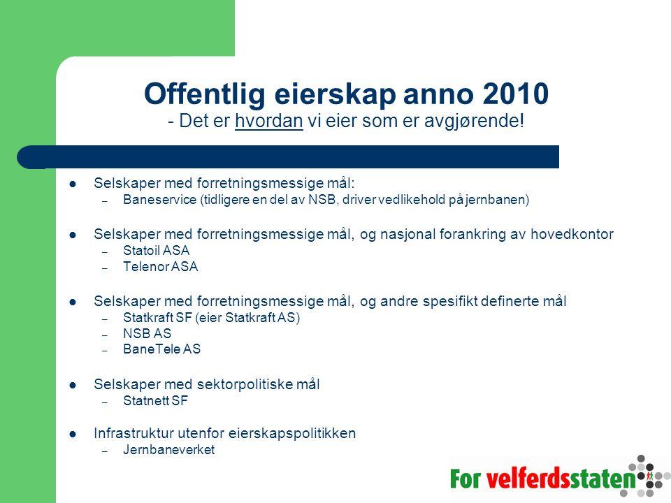 Offentlig eierskap anno 2010 - Det er hvordan vi eier som er avgjørende.