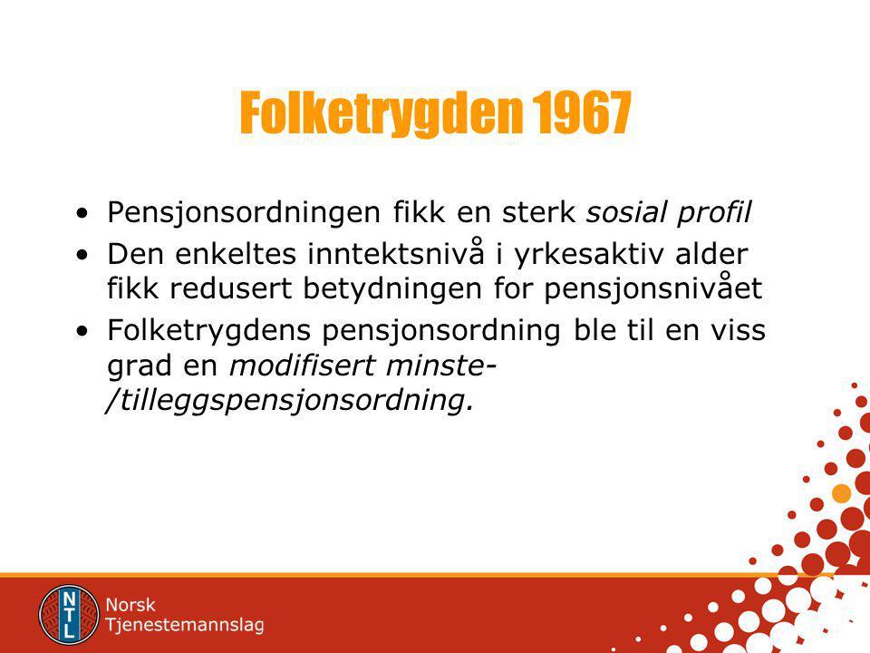Folketrygden 1967 Pensjonsordningen fikk en sterk sosial profil Den enkeltes inntektsnivå i yrkesaktiv alder fikk redusert betydningen for pensjonsnivået Folketrygdens pensjonsordning ble til en viss grad en modifisert minste- /tilleggspensjonsordning.