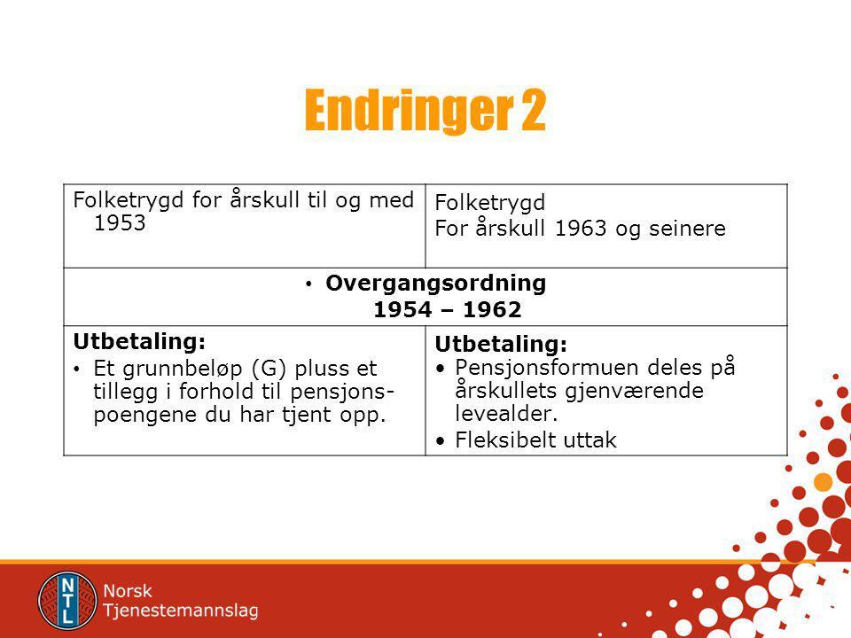 Endringer 2 Folketrygd for årskull til og med 1953 Folketrygd For årskull 1963 og seinere Overgangsordning 1954 – 1962 Utbetaling: Et grunnbeløp (G) pluss et tillegg i forhold til pensjons- poengene du har tjent opp.