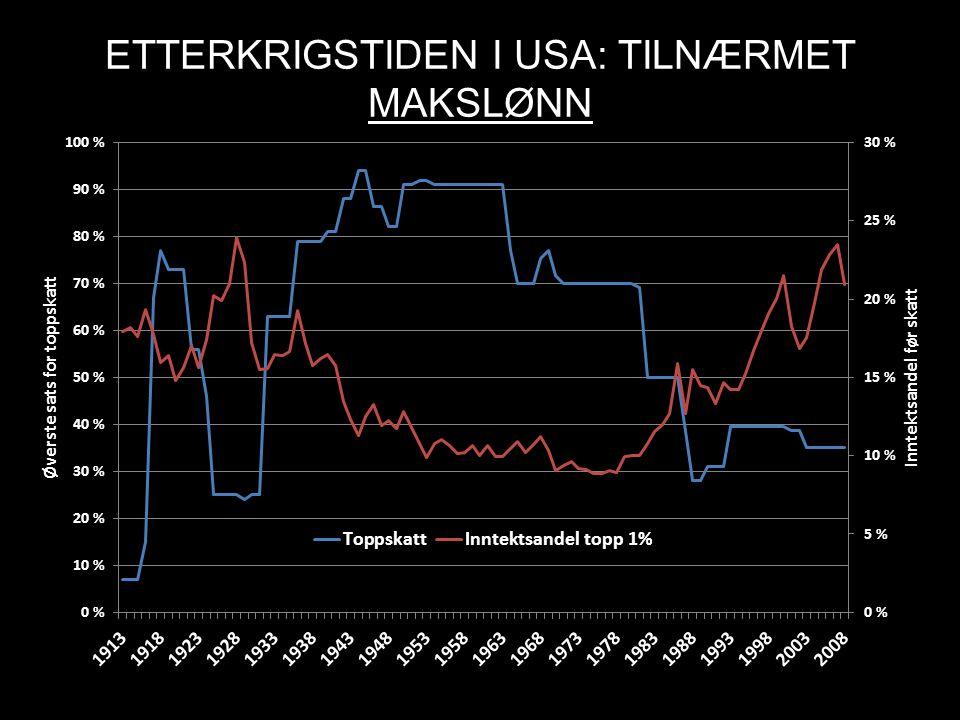ETTERKRIGSTIDEN I USA: TILNÆRMET MAKSLØNN