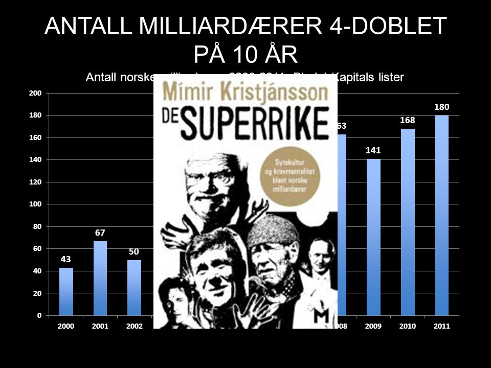 FORMUESKONSENTRASJON 1984-2010