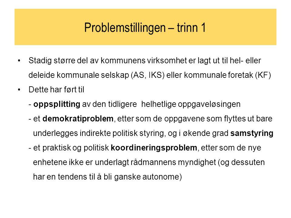 Problemstillingen – trinn 1 Stadig større del av kommunens virksomhet er lagt ut til hel- eller deleide kommunale selskap (AS, IKS) eller kommunale foretak (KF) Dette har ført til - oppsplitting av den tidligere helhetlige oppgaveløsingen - et demokratiproblem, etter som de oppgavene som flyttes ut bare underlegges indirekte politisk styring, og i økende grad samstyring - et praktisk og politisk koordineringsproblem, etter som de nye enhetene ikke er underlagt rådmannens myndighet (og dessuten har en tendens til å bli ganske autonome)