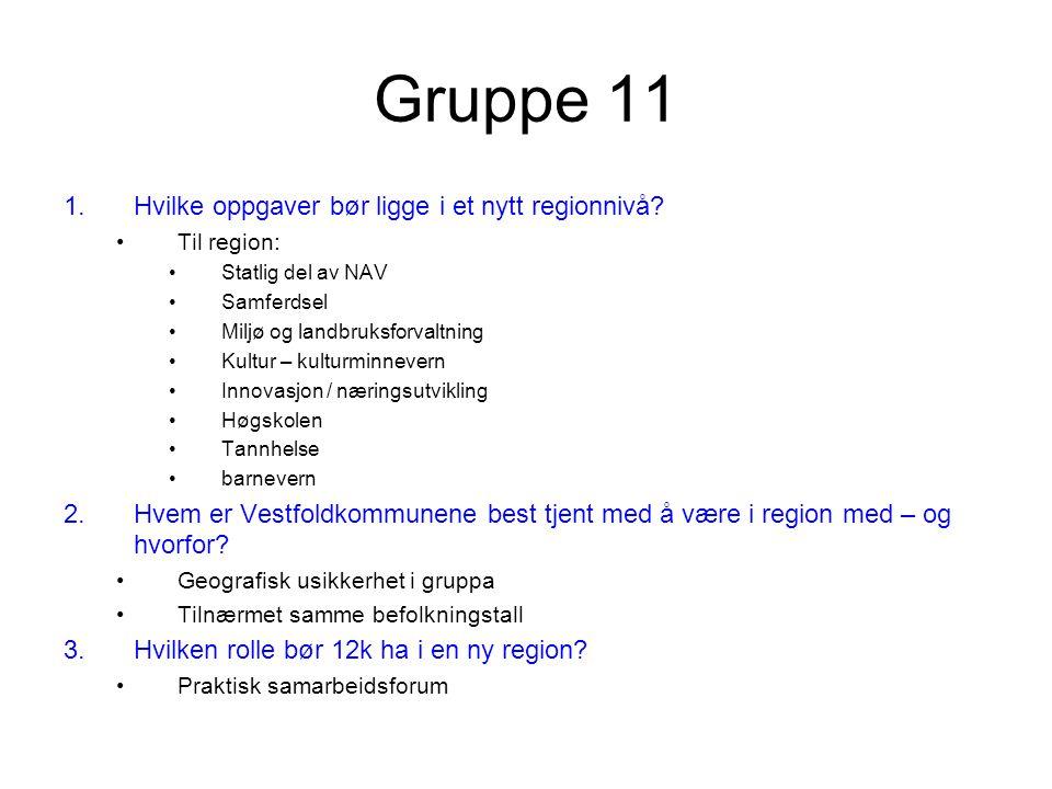 Gruppe 11 1.Hvilke oppgaver bør ligge i et nytt regionnivå.