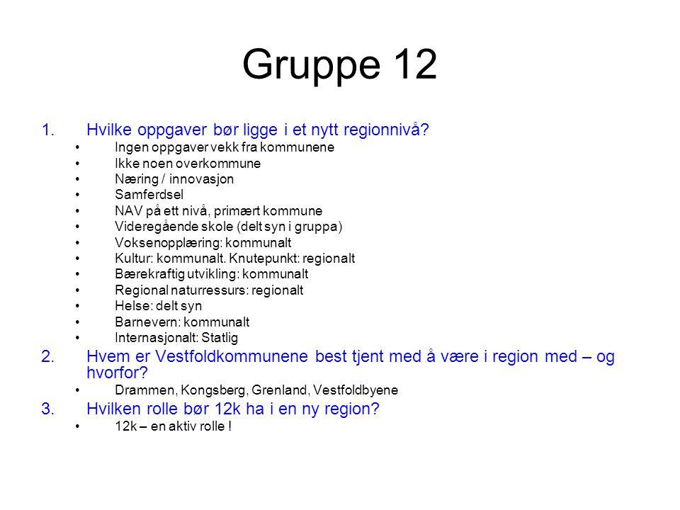 Gruppe 12 1.Hvilke oppgaver bør ligge i et nytt regionnivå.