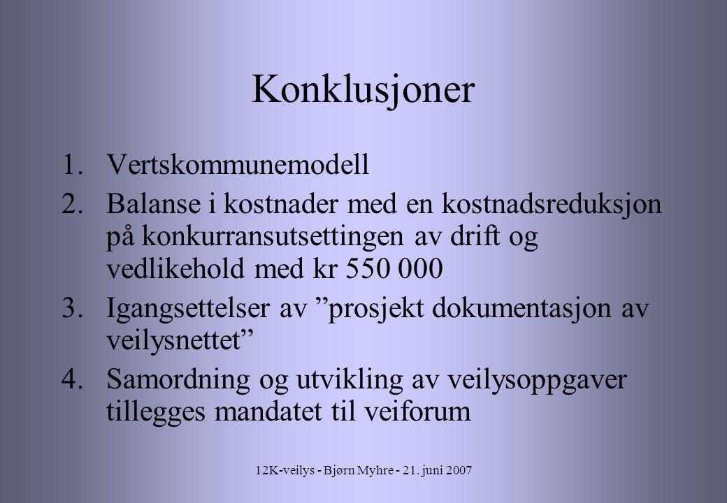 12K-veilys - Bjørn Myhre - 21.