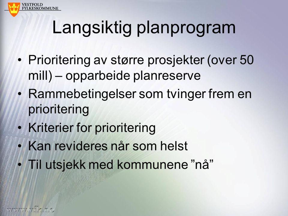 Langsiktig planprogram Prioritering av større prosjekter (over 50 mill) – opparbeide planreserve Rammebetingelser som tvinger frem en prioritering Kriterier for prioritering Kan revideres når som helst Til utsjekk med kommunene nå
