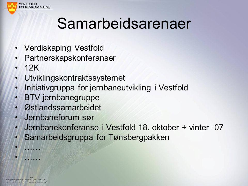 Samarbeidsarenaer Verdiskaping Vestfold Partnerskapskonferanser 12K Utviklingskontraktssystemet Initiativgruppa for jernbaneutvikling i Vestfold BTV jernbanegruppe Østlandssamarbeidet Jernbaneforum sør Jernbanekonferanse i Vestfold 18.