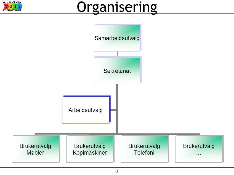 3 Organisering Samarbeidsutvalg