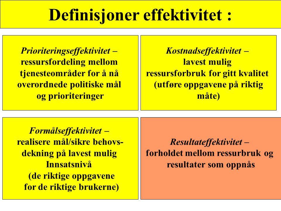 Kvalitetsbegrepet Fürst og Høverstad ANS Opplevd kvalitet Brukernes subjektive bedømning av tjenestens kvalitet Service Hvordan brukeren og tjenesteyt