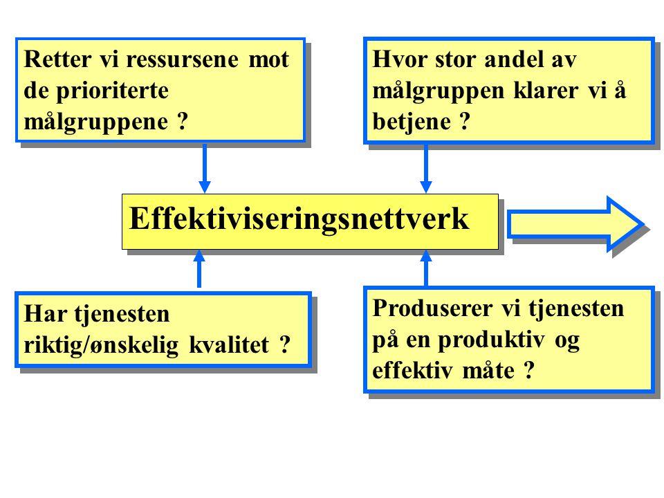 Generelle nøkkeltall 9 kommunesamarbeidet KOSTRA systematiserer kommunenes rapportering til Statistisk sentralbyrå i tre typer indikatorer og nøkkelta