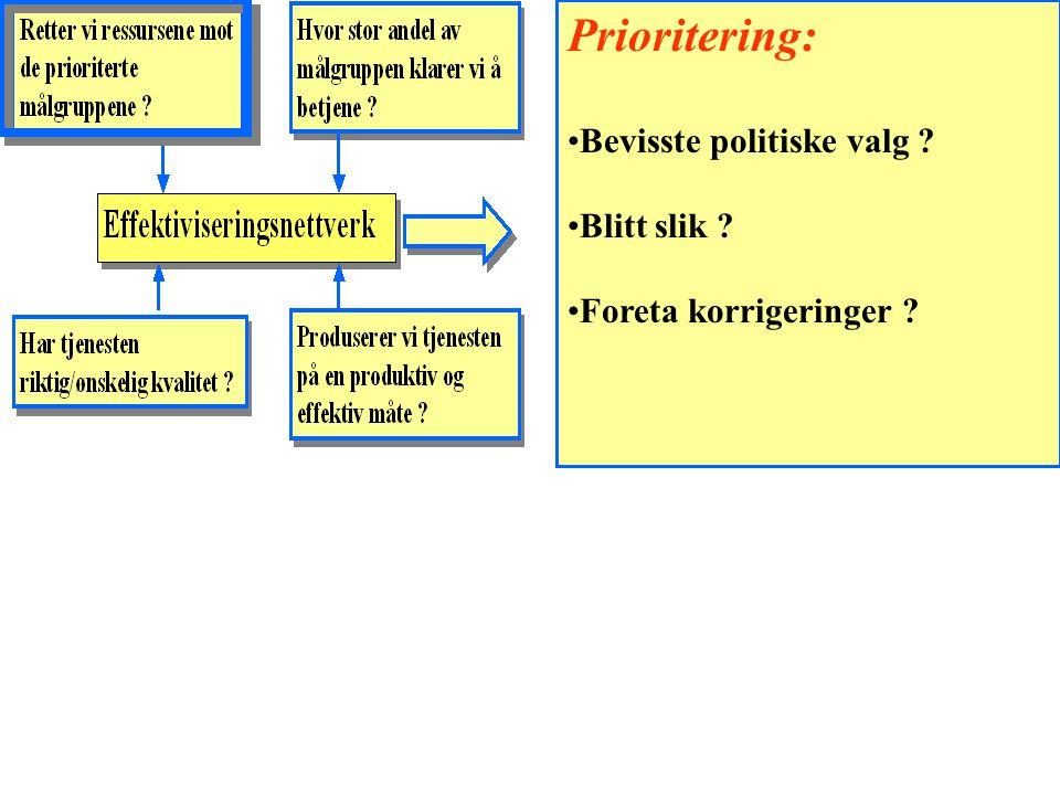 Prioritering ; Uttrykt gjennom netto driftsutgifter pr. tjeneste Netto driftsutgifter viser driftsutgiftene inkludert avskrivninger etter at driftsinn