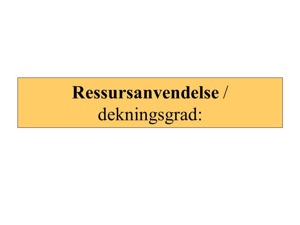 Netto driftsutgifter pr. innb. i kroner; administrasjon, styring og fellesutgifter