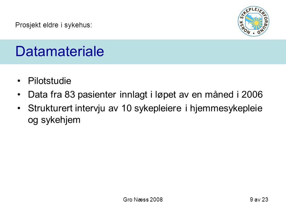 Prosjekt eldre i sykehus: 9 av 23 Gro Næss 2008 Datamateriale Pilotstudie Data fra 83 pasienter innlagt i løpet av en måned i 2006 Strukturert intervj