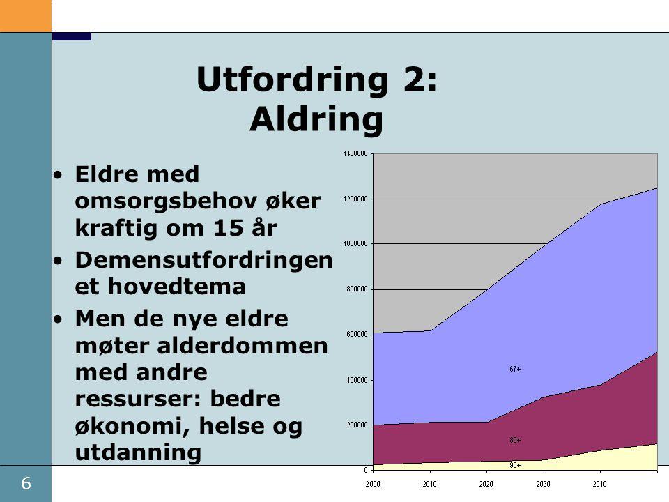 6 Utfordring 2: Aldring Eldre med omsorgsbehov øker kraftig om 15 år Demensutfordringen et hovedtema Men de nye eldre møter alderdommen med andre ress