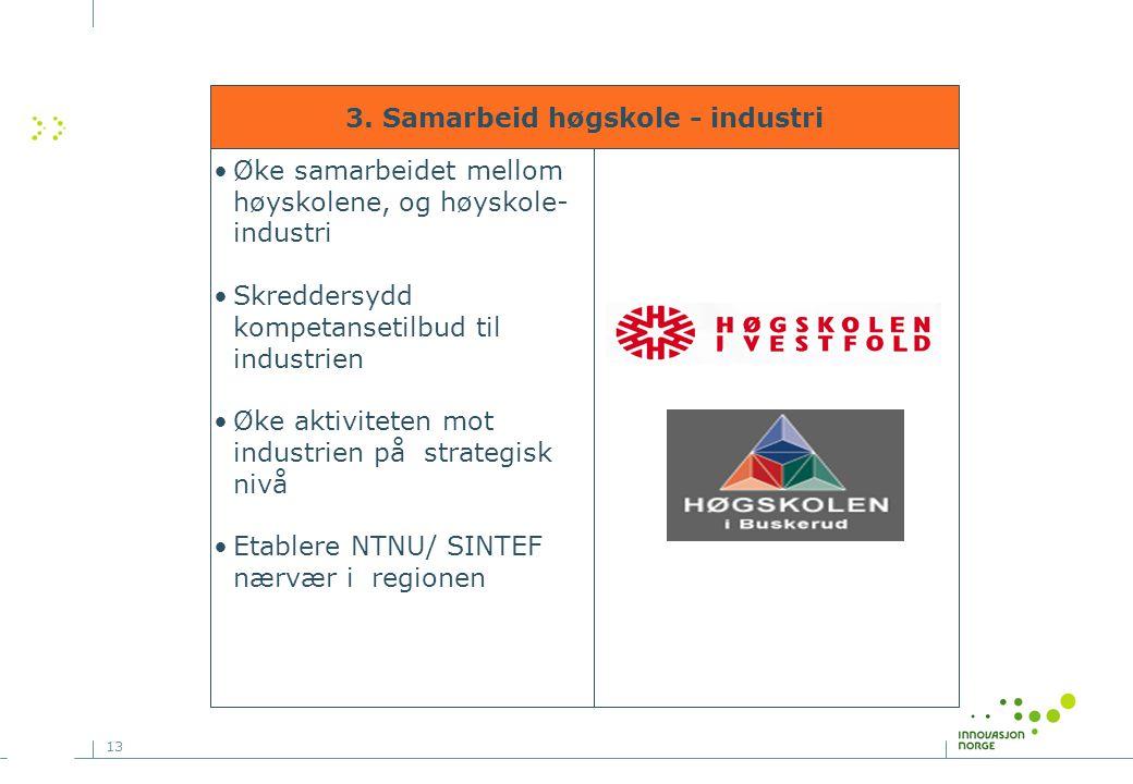 13 Øke samarbeidet mellom høyskolene, og høyskole- industri Skreddersydd kompetansetilbud til industrien Øke aktiviteten mot industrien på strategisk nivå Etablere NTNU/ SINTEF nærvær i regionen 3.