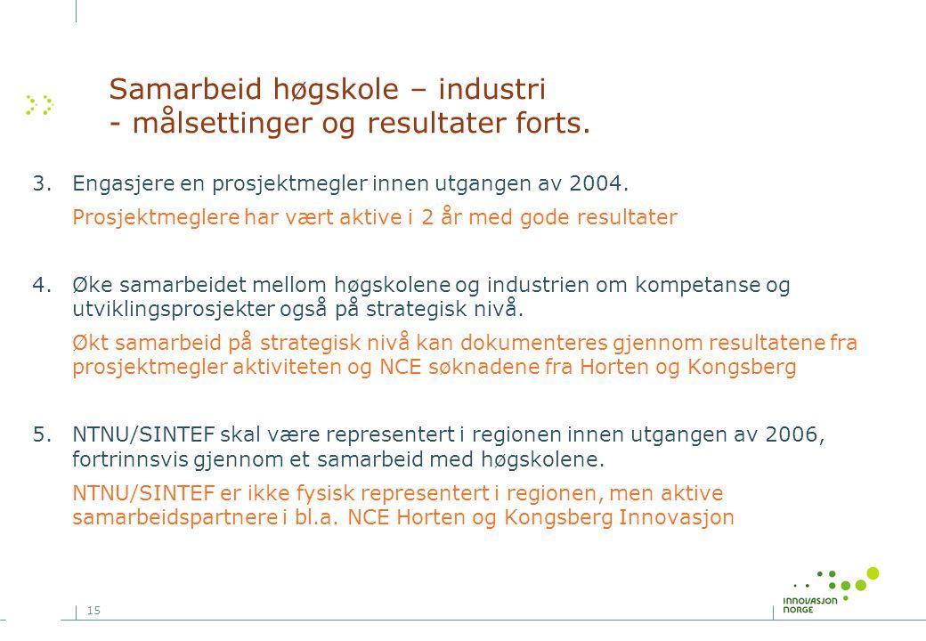 15 Samarbeid høgskole – industri - målsettinger og resultater forts.