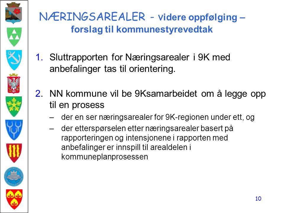 NÆRINGSAREALER - v idere oppfølging – forslag til kommunestyrevedtak 1.Sluttrapporten for Næringsarealer i 9K med anbefalinger tas til orientering.