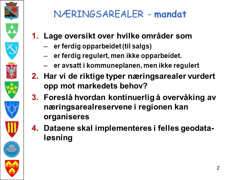 NÆRINGSAREALER - mandat 1.Lage oversikt over hvilke områder som –er ferdig opparbeidet (til salgs) –er ferdig regulert, men ikke opparbeidet.