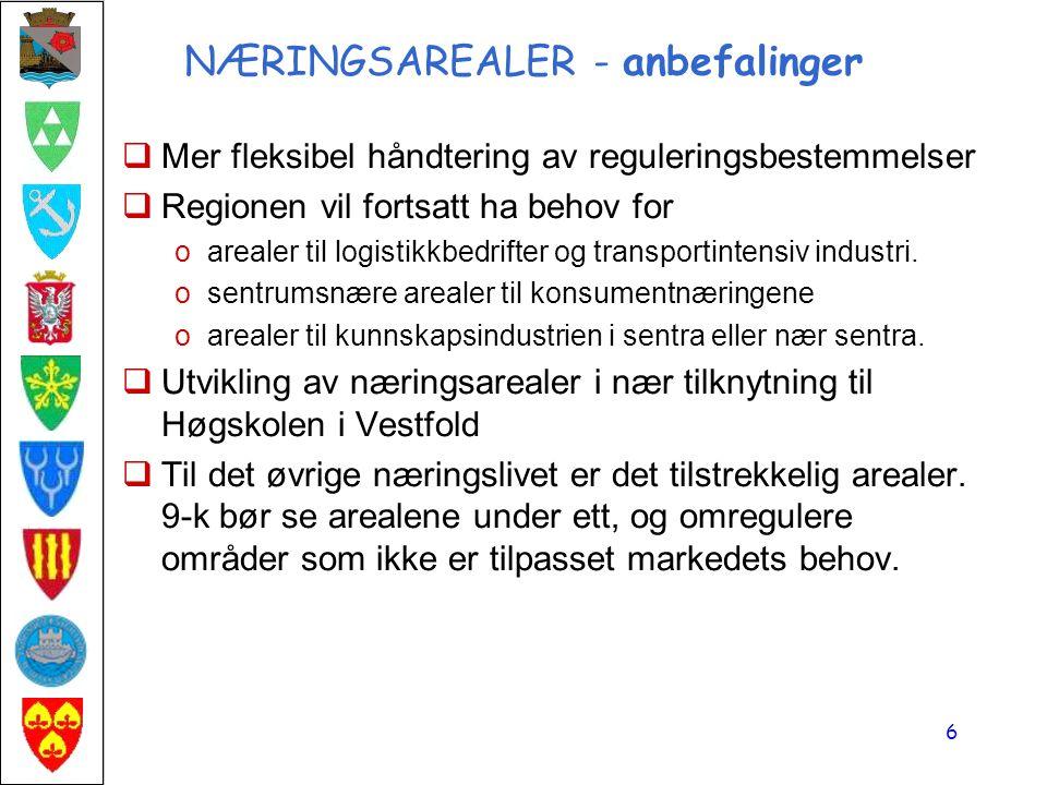 NÆRINGSAREALER - anbefalinger  Mer fleksibel håndtering av reguleringsbestemmelser  Regionen vil fortsatt ha behov for oarealer til logistikkbedrifter og transportintensiv industri.