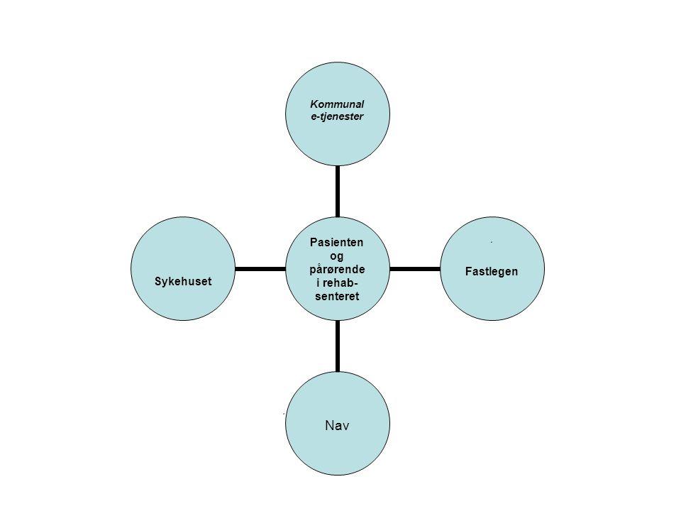 Innhold i Vestfoldmodellen Rehabilitering og etterbehandling Fokus på pasient og pårørende Brukerforankring og medvirkning Læring og mestringsmetodikk Tett samhandling om den helhetlige behandlingslinje 5