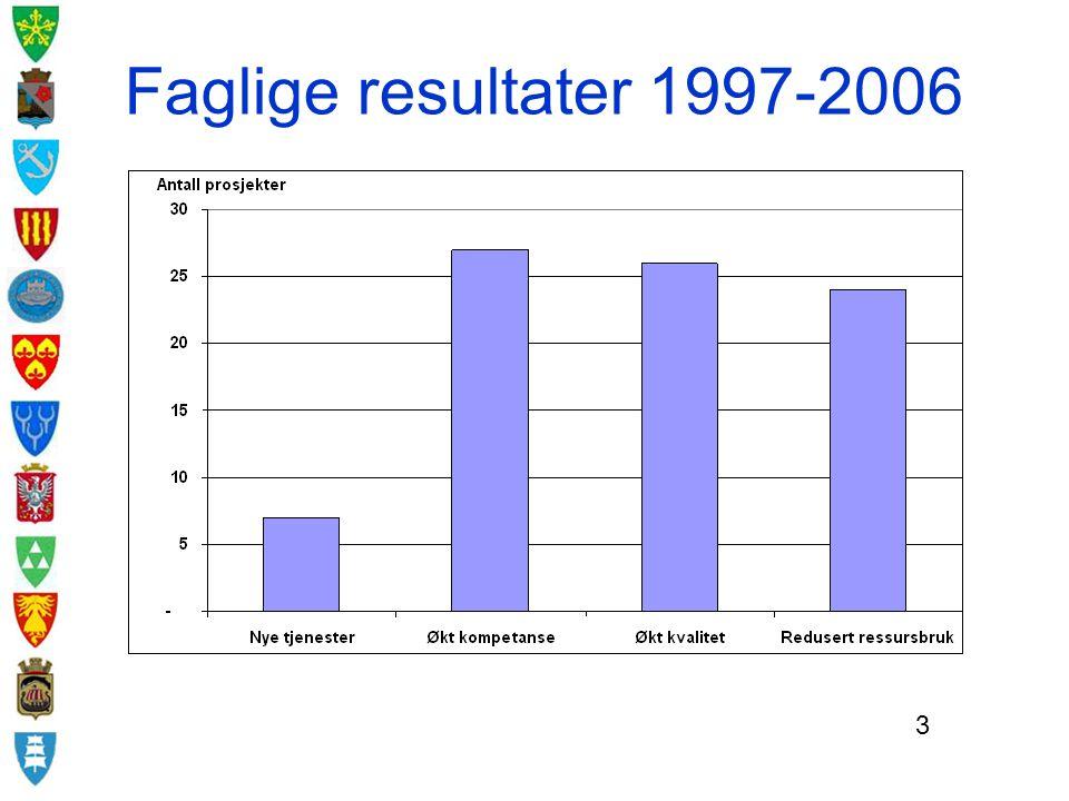 Økonomiske resultater 1997-2006 4 Besparelser på felles innkjøp av strøm – 35 mill – er ikke inkludert.