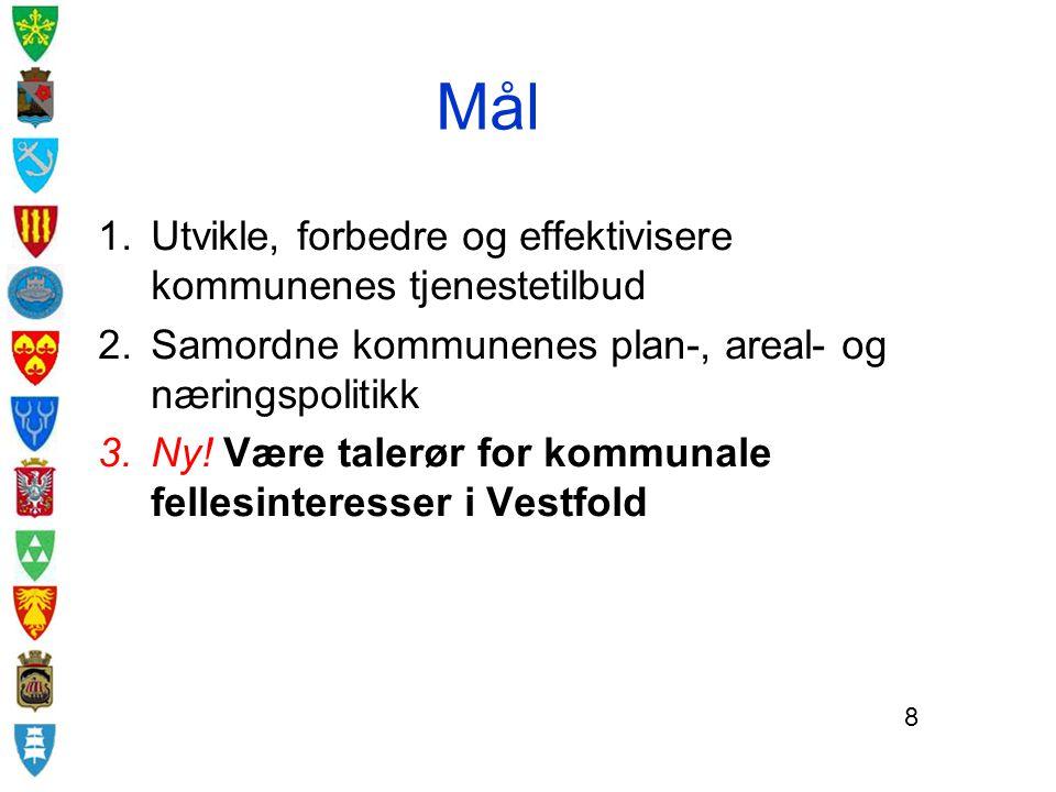 Mål 1.Utvikle, forbedre og effektivisere kommunenes tjenestetilbud 2.Samordne kommunenes plan-, areal- og næringspolitikk 3.Ny.