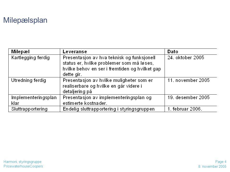 PricewaterhouseCoopers 8. november 2005 Page 4 Harmoni, styringsgruppe Milepælsplan