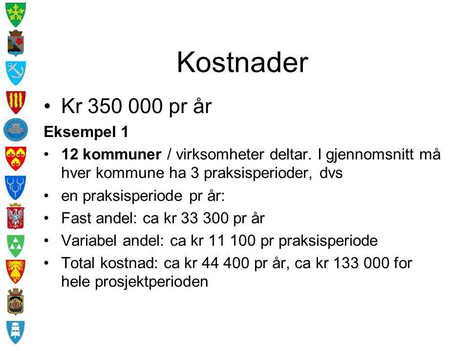 Kostnader Kr 350 000 pr år Eksempel 1 12 kommuner / virksomheter deltar. I gjennomsnitt må hver kommune ha 3 praksisperioder, dvs en praksisperiode pr