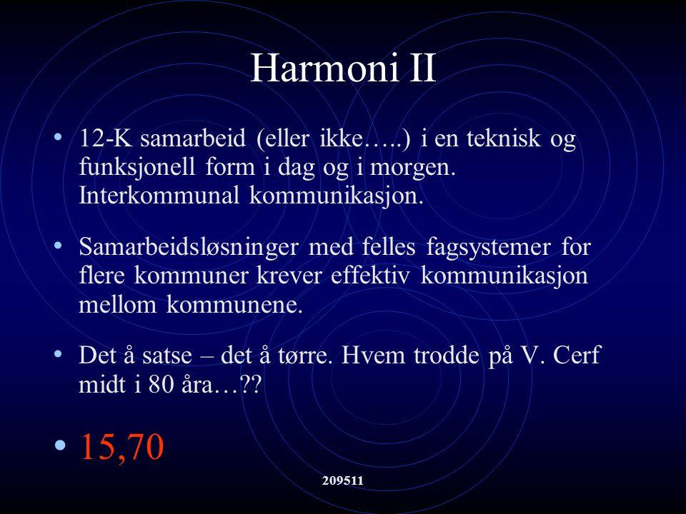 209511 Harmoni II 12-K samarbeid (eller ikke…..) i en teknisk og funksjonell form i dag og i morgen. Interkommunal kommunikasjon. Samarbeidsløsninger