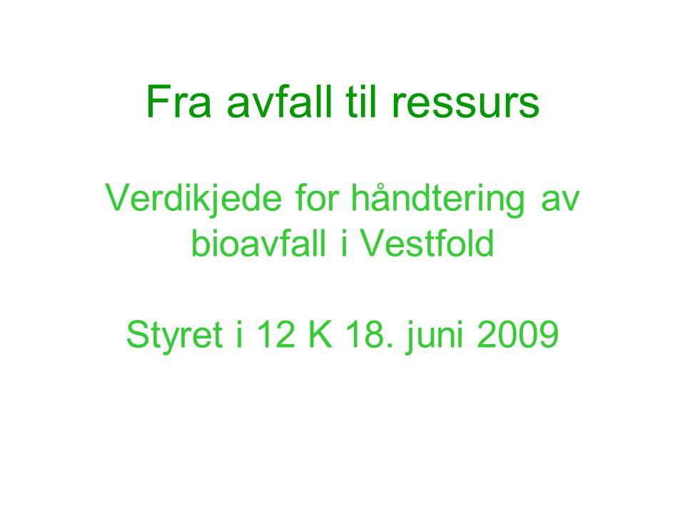 Fra avfall til ressurs Verdikjede for håndtering av bioavfall i Vestfold Styret i 12 K 18.