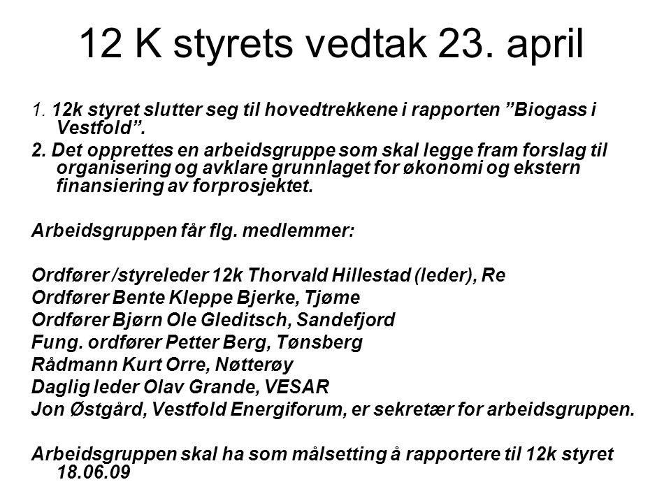 12 K styrets vedtak 23.april 1.