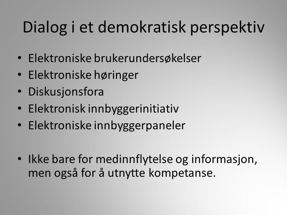Dialog i et demokratisk perspektiv Elektroniske brukerundersøkelser Elektroniske høringer Diskusjonsfora Elektronisk innbyggerinitiativ Elektroniske i