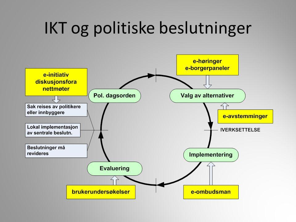 IKT og politiske beslutninger