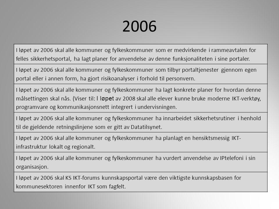 2006 I løpet av 2006 skal alle kommuner og fylkeskommuner som er medvirkende i rammeavtalen for felles sikkerhetsportal, ha lagt planer for anvendelse