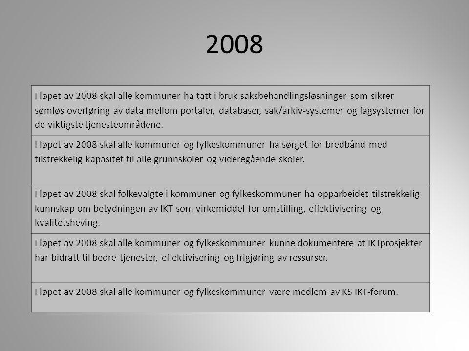2008 I løpet av 2008 skal alle kommuner ha tatt i bruk saksbehandlingsløsninger som sikrer sømløs overføring av data mellom portaler, databaser, sak/a