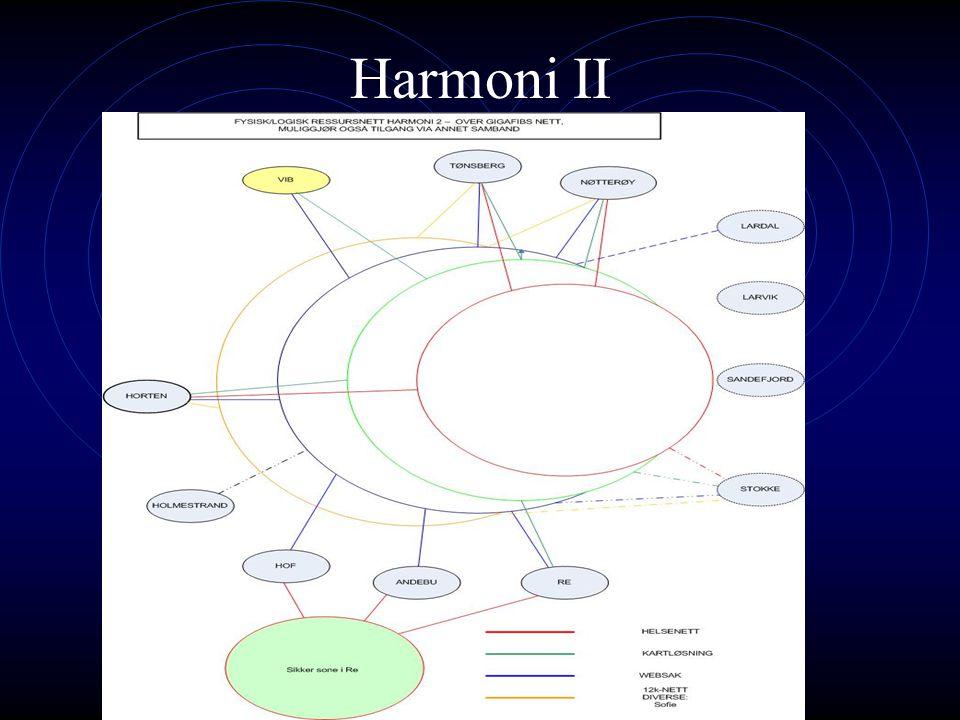 Harmoni II