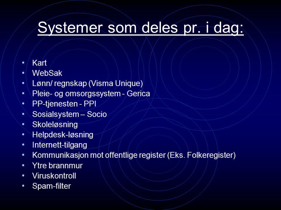 Systemer og tjenester som kan deles mellom kommunene Flyktningsystem Portalløsning (Intra- inter- ekstranett) Arbeidstidsplanlegging (Turnus) Publikumsnett Regnskap/lønn (Agresso) Pleie- omsorg (CosDok, Profil) Andre sosialsystemer Forvaltning drift og vedl.