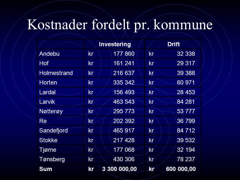 Kostnader fordelt pr. kommune Investering Andebu kr 177 860 Hof kr 161 241 Holmestrand kr 216 637 Horten kr 335 342 Lardal kr 156 493 Larvik kr 463 54